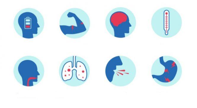 Легкие симптомы коронавируса у взрослых